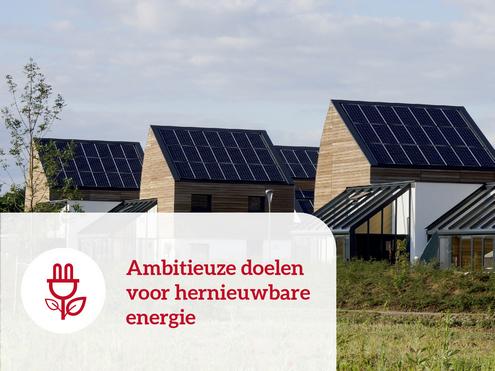 Ambitieuze doelen voor hernieuwbare energie